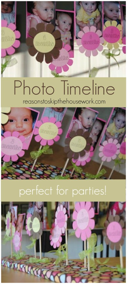 photo timeline reasons to skip the housework