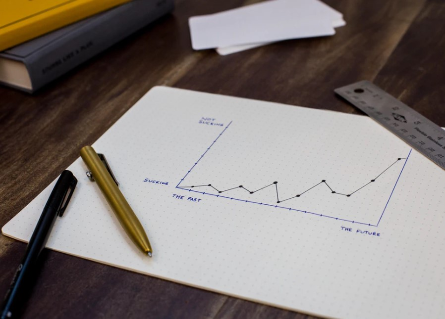 graphing your results of removing clutter
